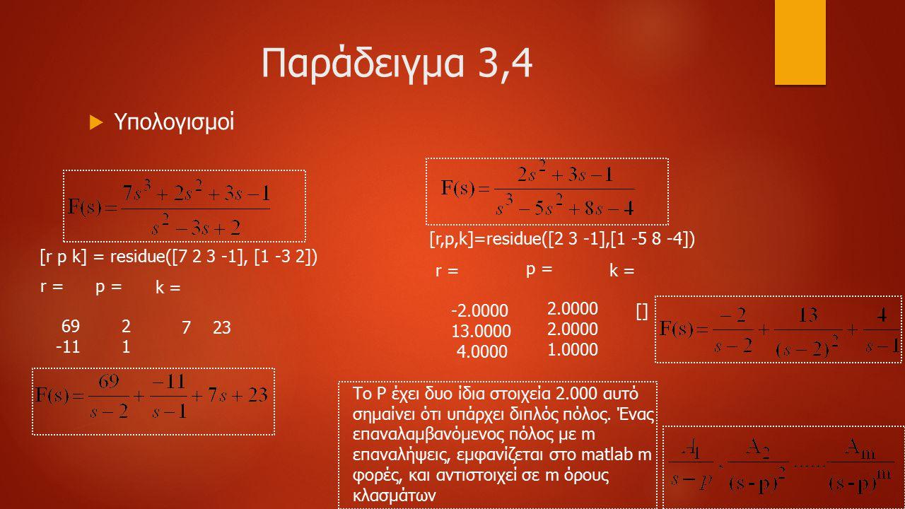Παράδειγμα 3,4 Υπολογισμοί [r,p,k]=residue([2 3 -1],[1 -5 8 -4])